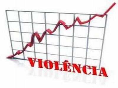 50 mil por ano - Brasil é o país com o maior número de homicídios do mundo