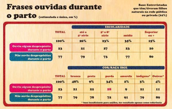 grafico2 c