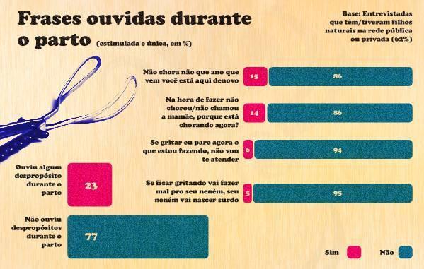 grafico2 d