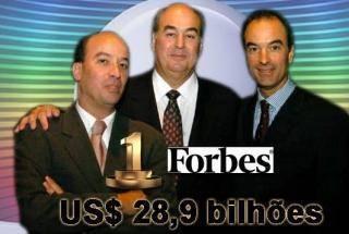 Veja quais são as 15 famílias mais ricas do Brasil