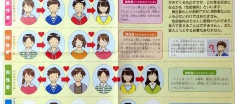 Em cidade do Japão, crianças e adolescentes recebem cartilha sobre diversidade sexual