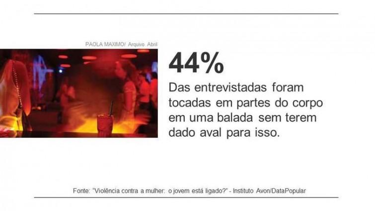 size 810 16 9 Slide3 10 provas de que a violência contra a mulher virou rotina