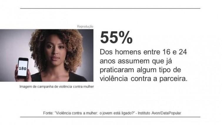size 810 16 9 Slide8 10 provas de que a violência contra a mulher virou rotina