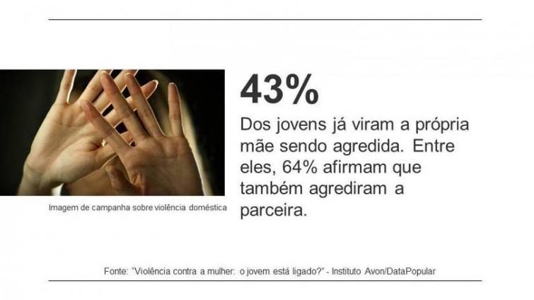 size_810_16_9_agressão-mulher