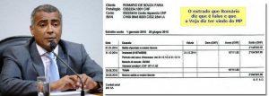 Quem falsificou os extratos de Romário: A Veja, o MP, a PF?