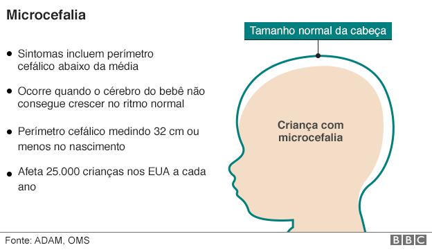 grafico_zika_microcefalia