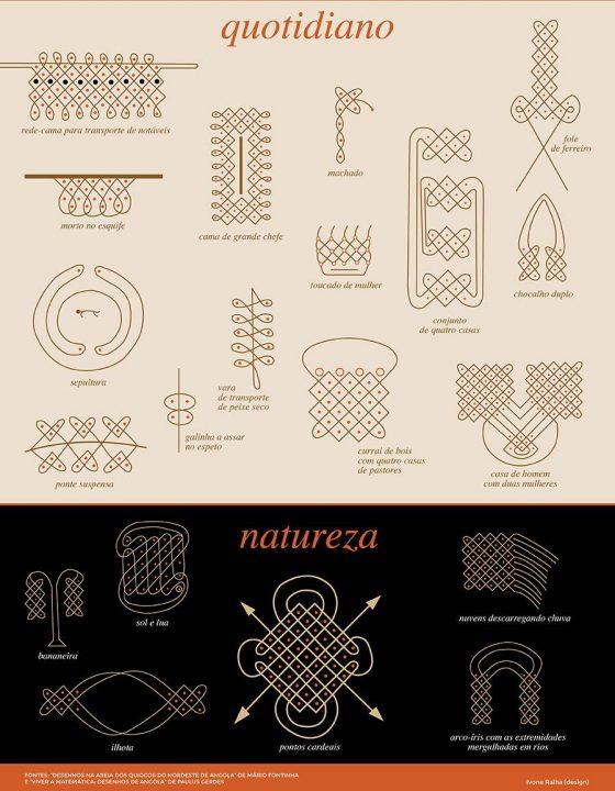 info-desenhos-sona-emendada_04