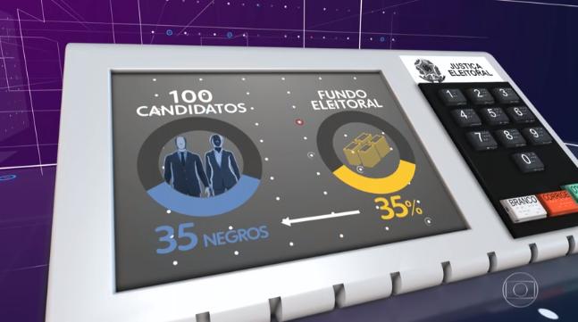 TSE aprovou verba de campanha proporcional entre candidatos negros e brancos em agosto Reprodução/TV Globo